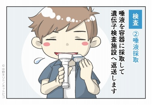 検査 ②唾液採取
