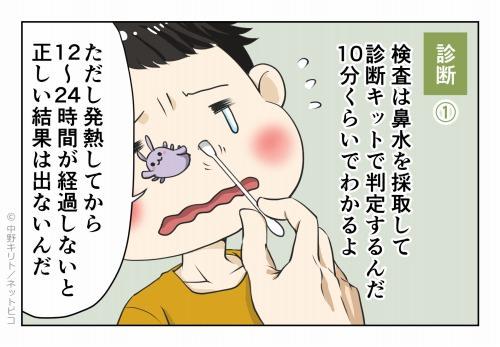 診断① 検査は鼻水を採取して診断キットで判定するんだ