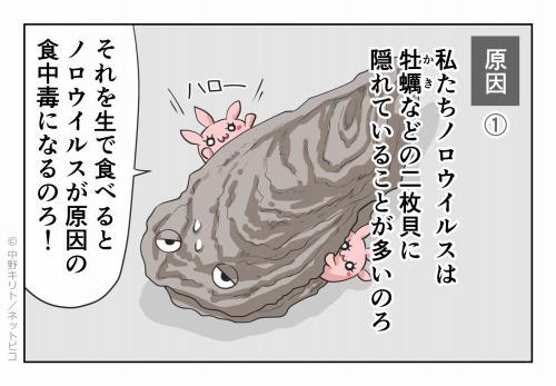 原因① 私たちノロウイルスは牡蠣などの二枚貝に隠れていることが多いのろ