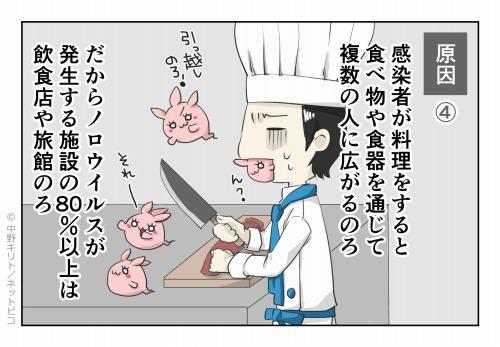 原因④ 感染者が料理をすると食べ物や食器を通じて複数の人に広がるのろ