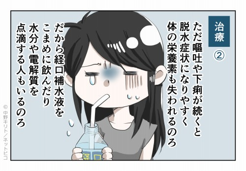 治療② ただ嘔吐や下痢が続くと脱水症状になりやすく体の栄養素も失われるのろ