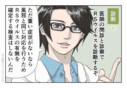 診断① 医師の問診と診察でRSウイルスを診断するぞ