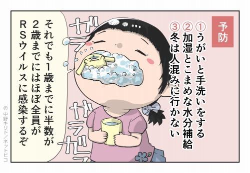予防 ①うがいと手洗いをする ②加湿とこまめな水分補給 ③冬は人混みに行かない