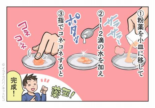 ①粉薬を小皿に移して ②1~2滴の水を加え ③指でコネコネすると 完成!
