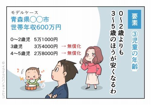 要素③児童の年齢