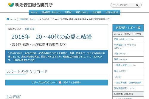 明治安田生活福祉研究所