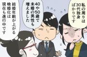 【漫画】晩婚化が起きる原因!毎年0.1~0.3歳ずつ遅れていく